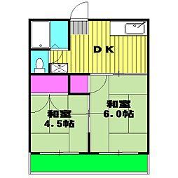 武蔵藤沢駅 3.6万円