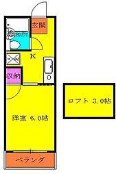 石原駅 2.8万円