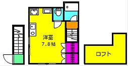 北千住駅 7.7万円