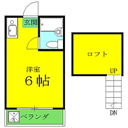 北高崎駅 2.2万円