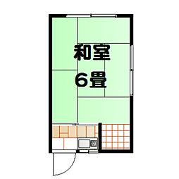 東武動物公園駅 1.5万円