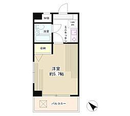 白楽駅 4.6万円