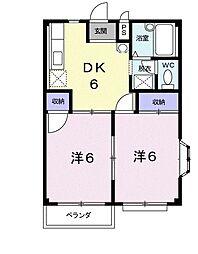 川島駅 3.6万円