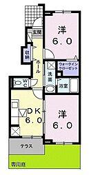 菊川駅 5.4万円