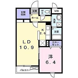 さがみ野駅 7.2万円