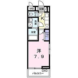 サンライズ・アベニューI