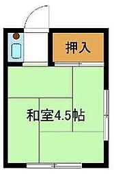 蕨駅 2.0万円
