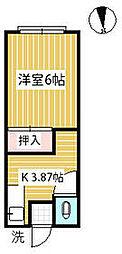 小岩駅 3.6万円