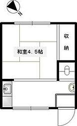 武蔵小山駅 4.4万円