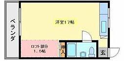 沖縄都市モノレール 首里駅 バス5分 琉大付属病院前下車 徒歩56分