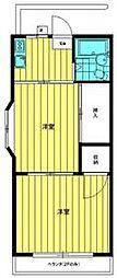 南大塚駅 3.5万円