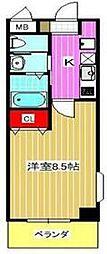 常磐線 北小金駅 徒歩7分