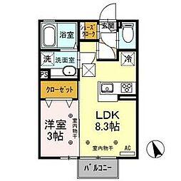 湘南新宿ライン宇須 古河駅 徒歩16分