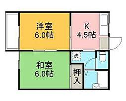 八日市場駅 3.4万円