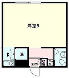 日暮里駅 7.0万円