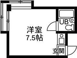 北高崎駅 2.0万円