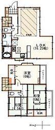 国分寺駅 15.0万円