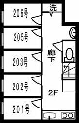三ツ沢下町駅 1.9万円