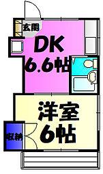みつわ台駅 3.4万円
