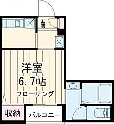 中央線 八王子駅 徒歩5分