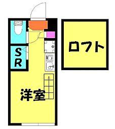 赤羽駅 5.8万円