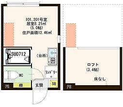 赤羽駅 5.7万円