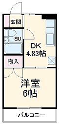 春日部駅 3.6万円