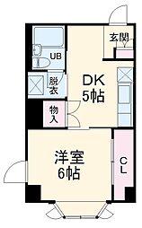 千葉駅 4.3万円