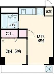 国領駅 9.0万円