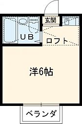 王子駅 5.3万円