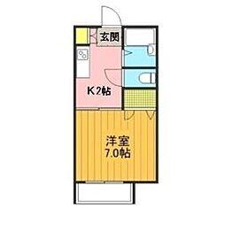 南与野駅 3.6万円