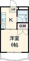 競輪場前駅 1.9万円
