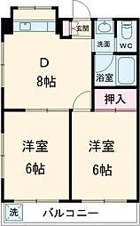 西葛西駅 8.6万円