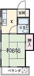 地下鉄成増駅 3.9万円