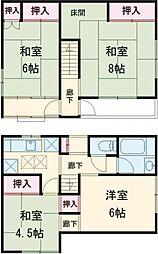 北千住駅 9.9万円