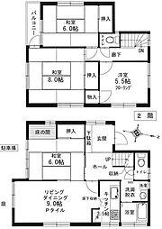 大岡山駅 19.0万円
