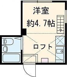 総武線 小岩駅 徒歩19分