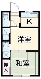 菊川駅 2.3万円