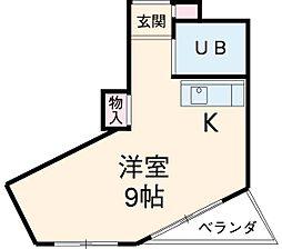 日野駅 3.2万円