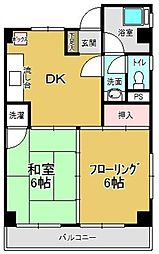 久栄ビル[203号室]の間取り