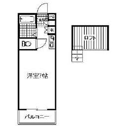 フローラFUJI  B[106号室]の間取り