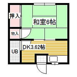 メグハウス飯倉[201号室]の間取り