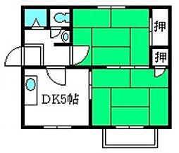 埼玉県さいたま市西区大字指扇の賃貸アパートの間取り