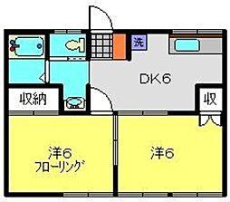 神奈川県横浜市鶴見区上末吉5丁目の賃貸アパートの間取り