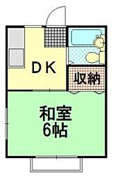 パナハイツ和田[202号室]の間取り