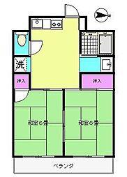 オカノハイツ[2階]の間取り