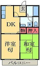 JR総武本線 佐倉駅 徒歩8分の賃貸アパート 2階2DKの間取り