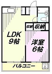 コイヌマハイツ[2階]の間取り