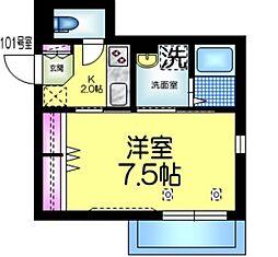 仮称)平田3丁目2メゾン 1階1Kの間取り