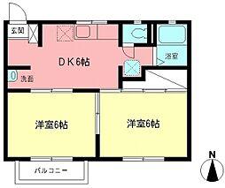 湘南セレナ・ドゥ[201号室]の間取り